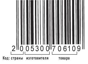 нанесение штрих-кода